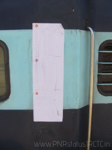 Indian ailway Chart Image
