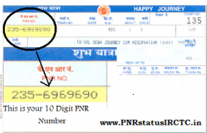 What is PNR Number and PNR Status ?