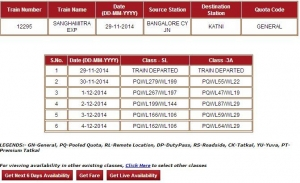 Indian Railways Seat Availability In Trains