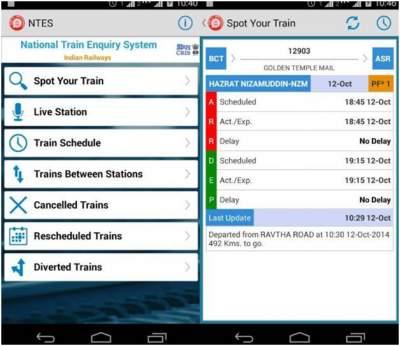 Train Schedule India
