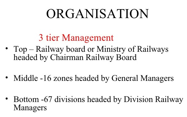 entire network of Indian Railways is divided into 16 zones