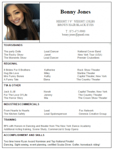 Actress Banne K Liye Resume